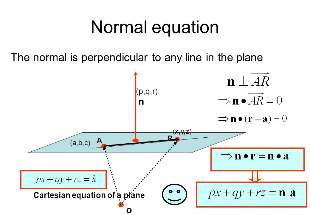 Normal equation The normal is perpendicular to any line in the plane n o A R (p,q,r) (a,b,c) (x,y,z) Cartesian equation of a plane