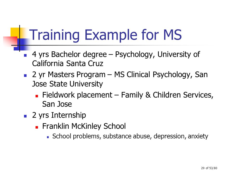 29 of 53/80 Training Example for MS 4 yrs Bachelor degree – Psychology, University of California Santa Cruz 2 yr Masters Program – MS Clinical Psychol