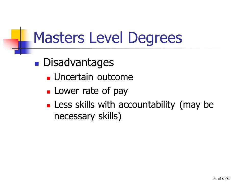 31 of 53/80 Masters Level Degrees Disadvantages Uncertain outcome Lower rate of pay Less skills with accountability (may be necessary skills)