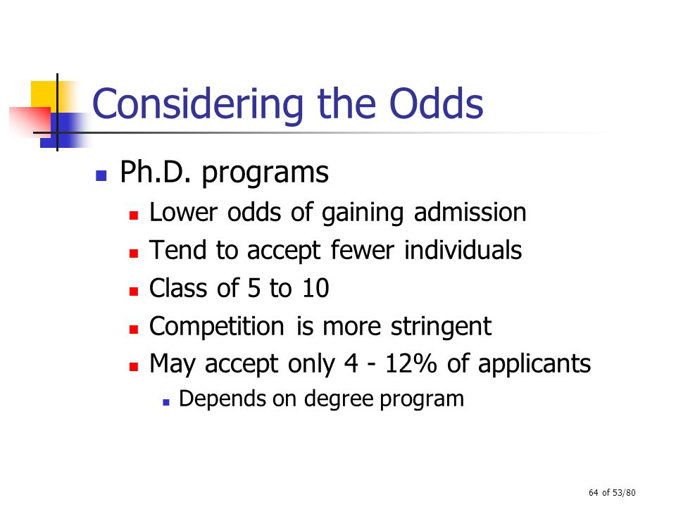 64 of 53/80 Considering the Odds Ph.D. programs Lower odds of gaining admission Tend to accept fewer individuals Class of 5 to 10 Competition is more
