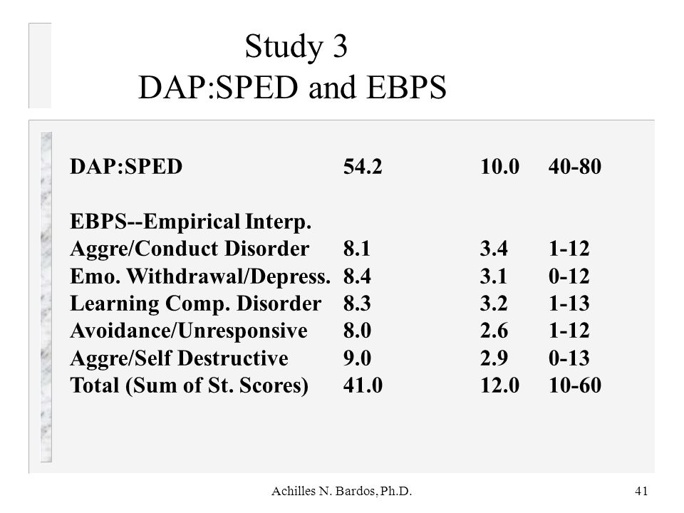 Achilles N. Bardos, Ph.D.40 Study 3. Instruments Administered n DAP: SPED n Emotional and Behavior Problem Scale (EBPS) by teacher n Multidimensional