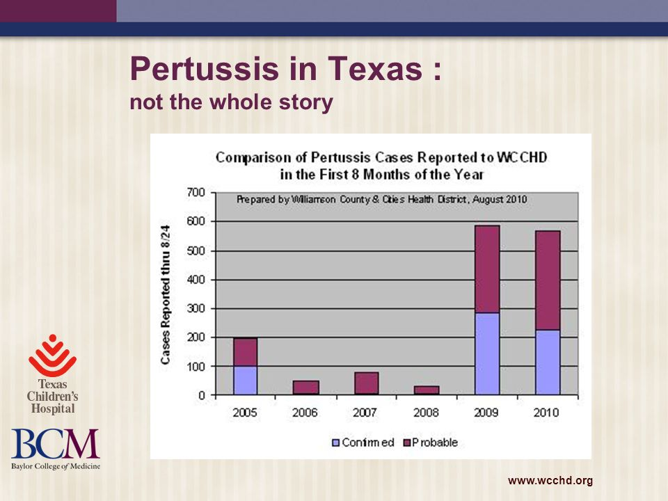 The Cocoon Strategy: Aim: the phased implementation of pertussis cocooning at Ben Taub General Hospital (BTGH), Houston, Texas Phase 1: postpartum immunization Phase 2: immunization of household contacts Ben Taub General Hospital One of two public, tax-supported hospitals in Harris County Hospital District ~5000 deliveries per year Predominantly Hispanic (>90%), medically underserved and underinsured population High risk for pertussis illness No infrastructure for cocooning in place