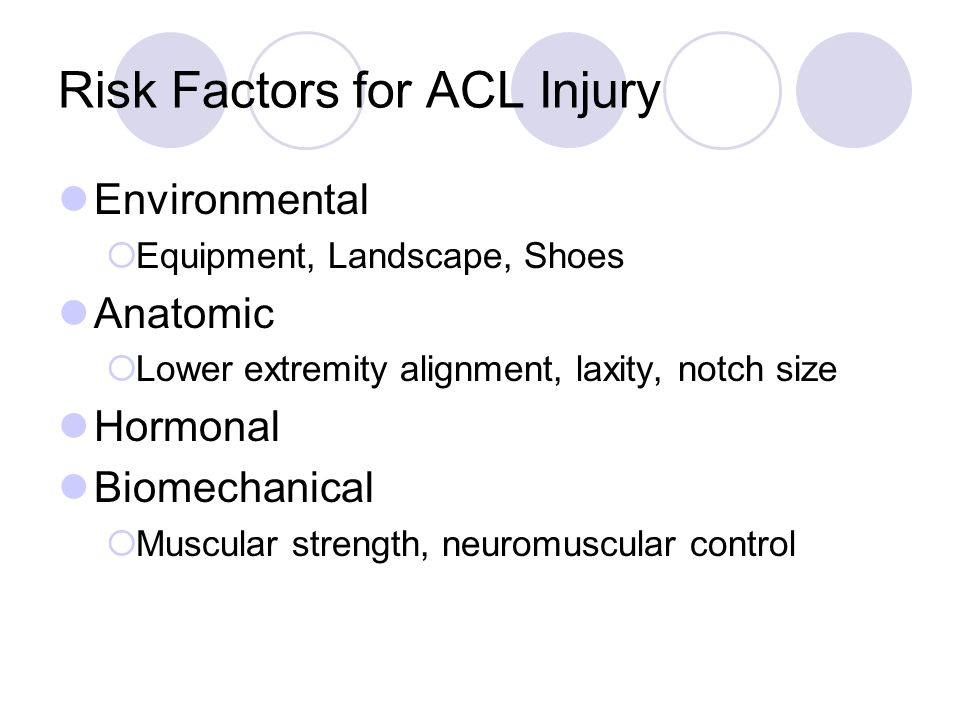 Risk Factors for ACL Injury Environmental Equipment, Landscape, Shoes Anatomic Lower extremity alignment, laxity, notch size Hormonal Biomechanical Mu