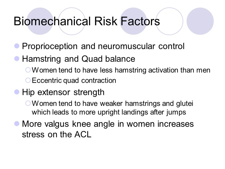 Biomechanical Risk Factors Proprioception and neuromuscular control Hamstring and Quad balance Women tend to have less hamstring activation than men E