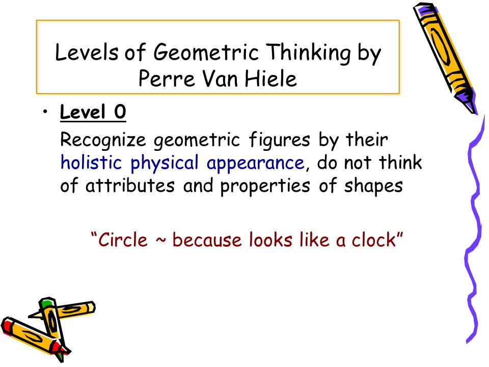 Levels of Geometric Thinking by Perre Van Hiele Level 0 Recognize geometric figures by their holistic physical appearance, do not think of attributes