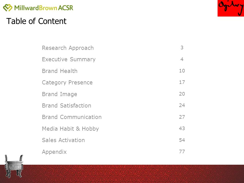 Table of Content Research Approach 3 Executive Summary 4 Brand Health 10 Category Presence 17 Brand Image 20 Brand Satisfaction 24 Brand Communication 27 Media Habit & Hobby 43 Sales Activation 54 Appendix 77
