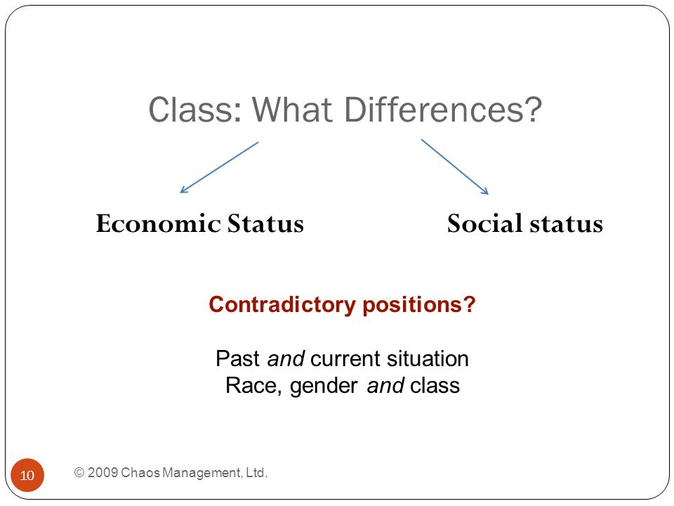 © 2009 Chaos Management, Ltd. 10 Class: What Differences.