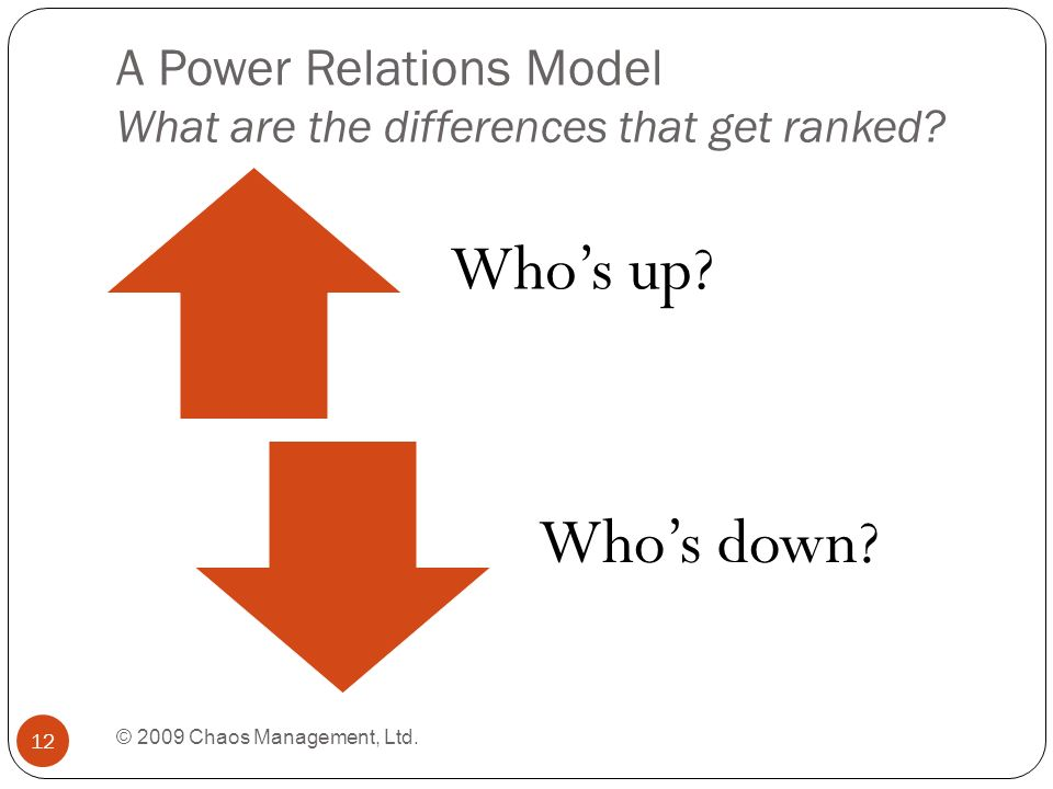 A Power Relations Model What are the differences that get ranked.