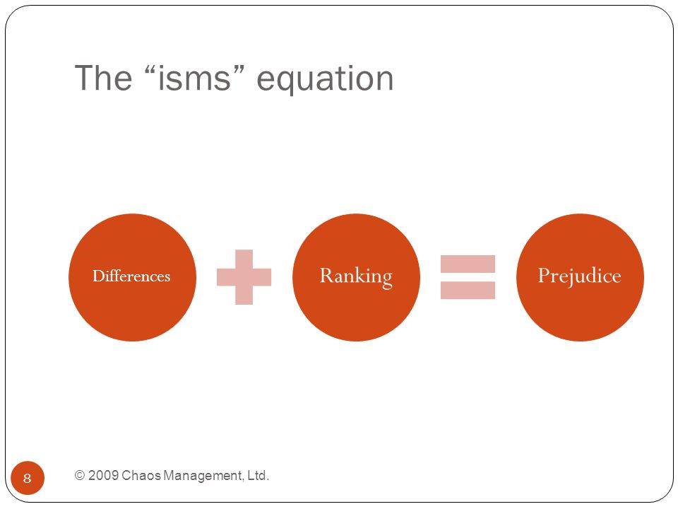 The isms equation © 2009 Chaos Management, Ltd. 8 Differences RankingPrejudice