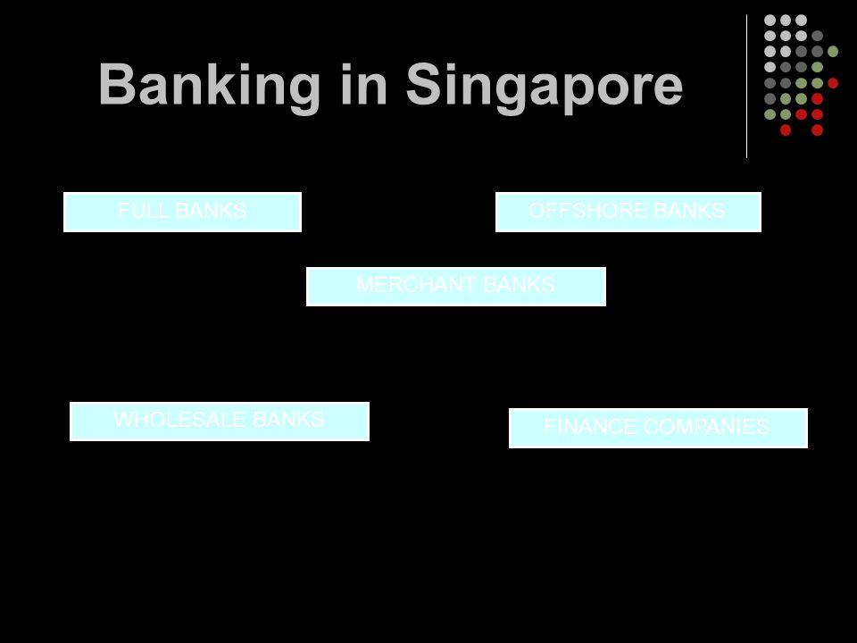 FULL BANKS WHOLESALE BANKS OFFSHORE BANKS MERCHANT BANKS FINANCE COMPANIES