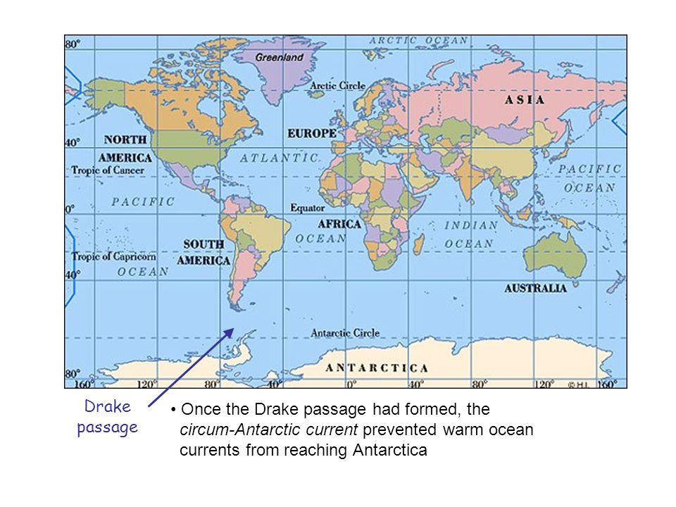 Drake passage Once the Drake passage had formed, the circum-Antarctic current prevented warm ocean currents from reaching Antarctica