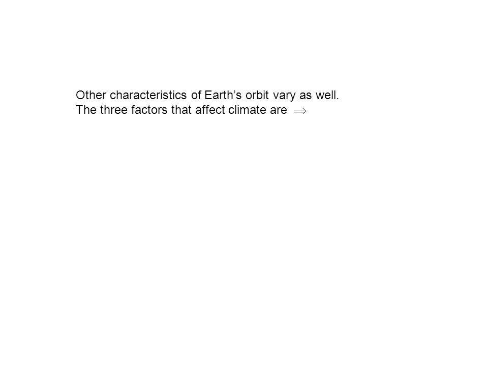 Other characteristics of Earths orbit vary as well. The three factors that affect climate are