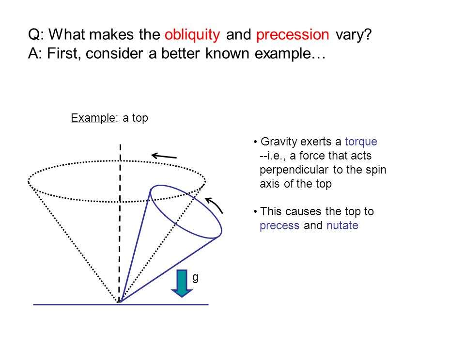 Q: What makes the obliquity and precession vary.