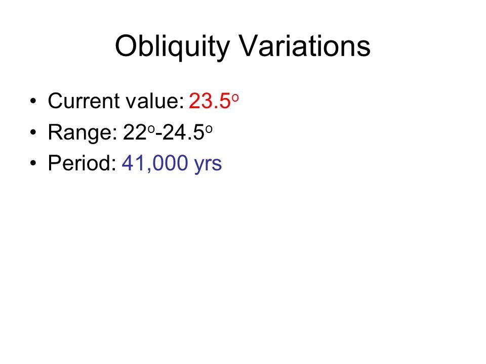 Obliquity Variations Current value: 23.5 o Range: 22 o -24.5 o Period: 41,000 yrs