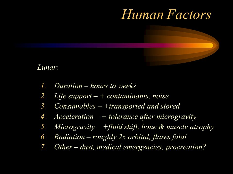 Human Factors Lunar: 1.Duration – hours to weeks 2.Life support – + contaminants, noise 3.Consumables – +transported and stored 4.Acceleration – + tolerance after microgravity 5.Microgravity – +fluid shift, bone & muscle atrophy 6.Radiation – roughly 2x orbital, flares fatal 7.Other – dust, medical emergencies, procreation?