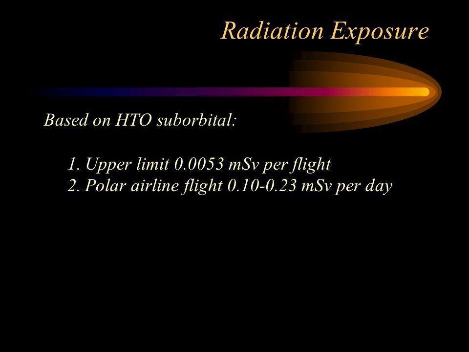 Based on HTO suborbital: 1.Upper limit 0.0053 mSv per flight 2.Polar airline flight 0.10-0.23 mSv per day