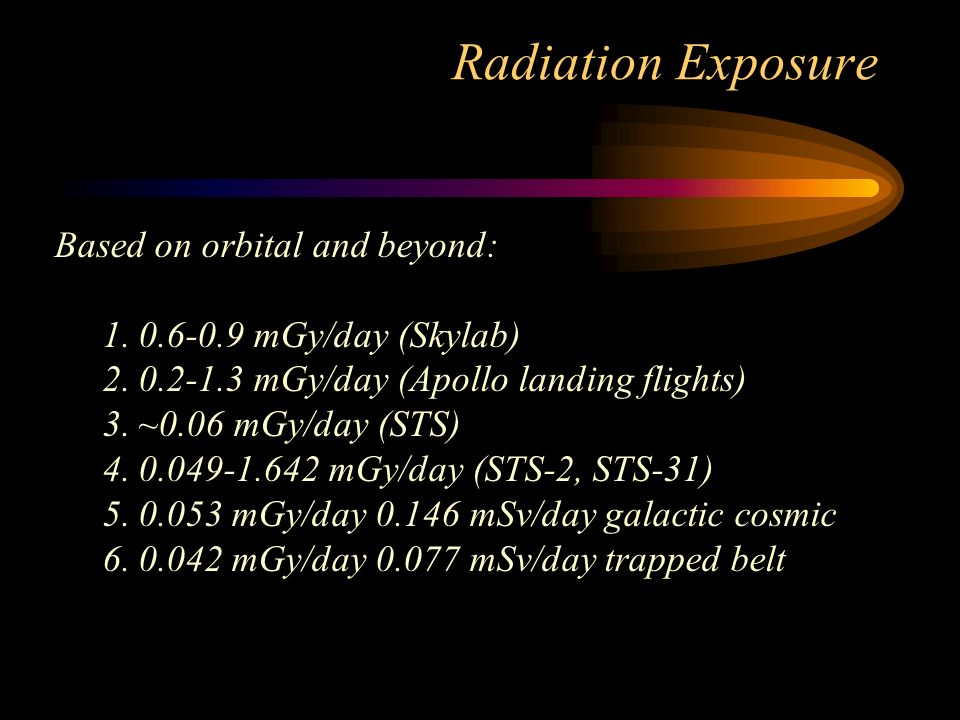 Radiation Exposure Based on orbital and beyond: 1.0.6-0.9 mGy/day (Skylab) 2.0.2-1.3 mGy/day (Apollo landing flights) 3.~0.06 mGy/day (STS) 4.0.049-1.642 mGy/day (STS-2, STS-31) 5.0.053 mGy/day 0.146 mSv/day galactic cosmic 6.0.042 mGy/day 0.077 mSv/day trapped belt