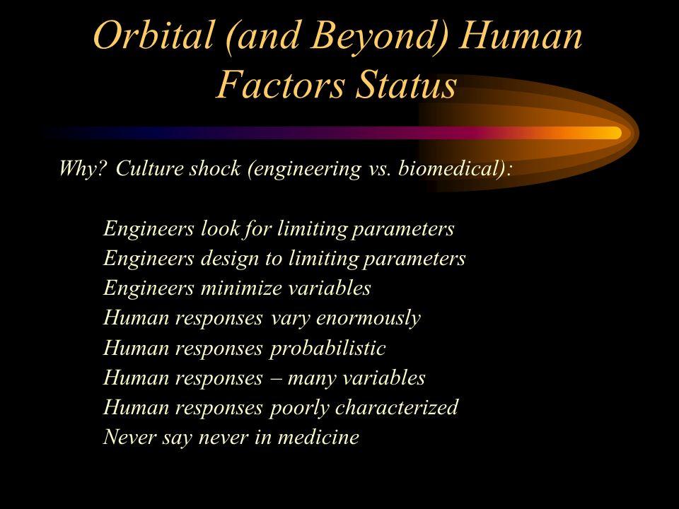 Orbital (and Beyond) Human Factors Status Why. Culture shock (engineering vs.