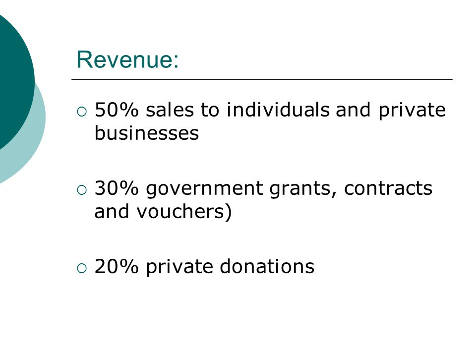 Revenue: 50% sales to individuals and private businesses 30% government grants, contracts and vouchers) 20% private donations