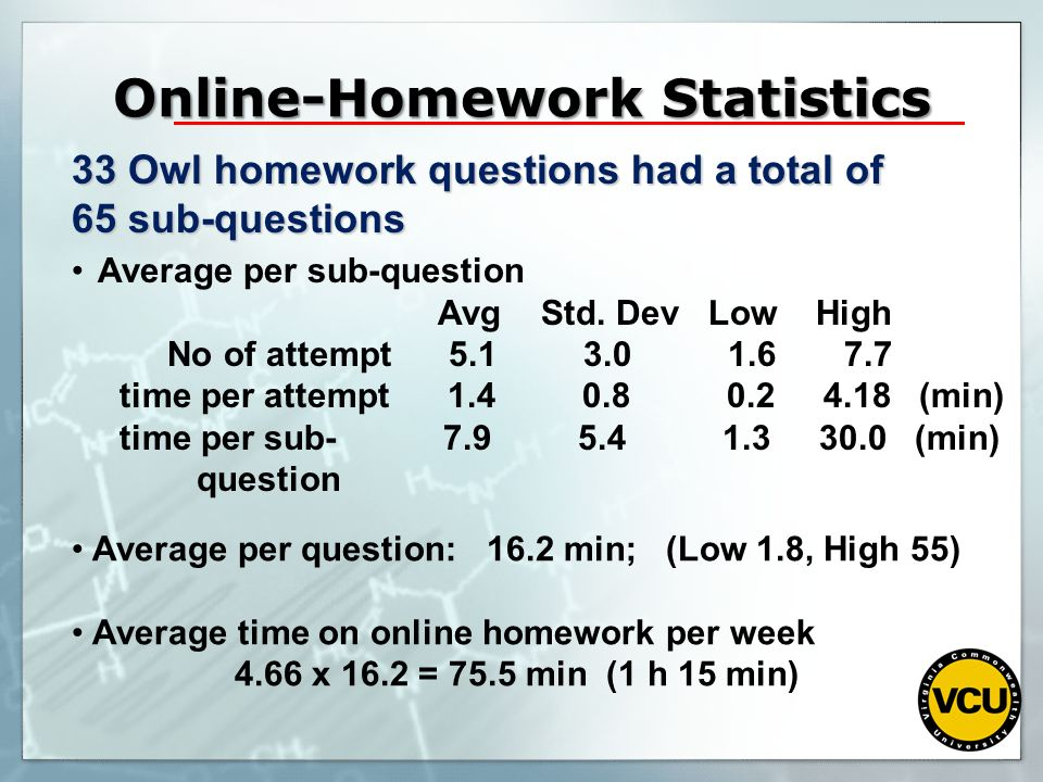 Online-Homework Statistics 33 Owl homework questions had a total of 65 sub-questions Average per sub-question Avg Std. Dev Low High No of attempt 5.1