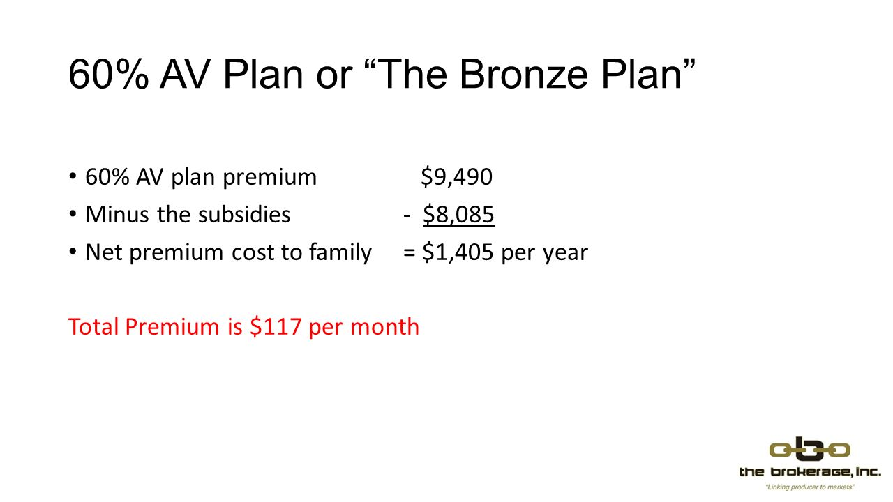 60% AV Plan or The Bronze Plan 60% AV plan premium $9,490 Minus the subsidies - $8,085 Net premium cost to family= $1,405 per year Total Premium is $117 per month