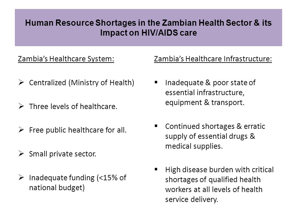 Zambias Healthcare System: Centralized (Ministry of Health) Three levels of healthcare. Free public healthcare for all. Small private sector. Inadequa