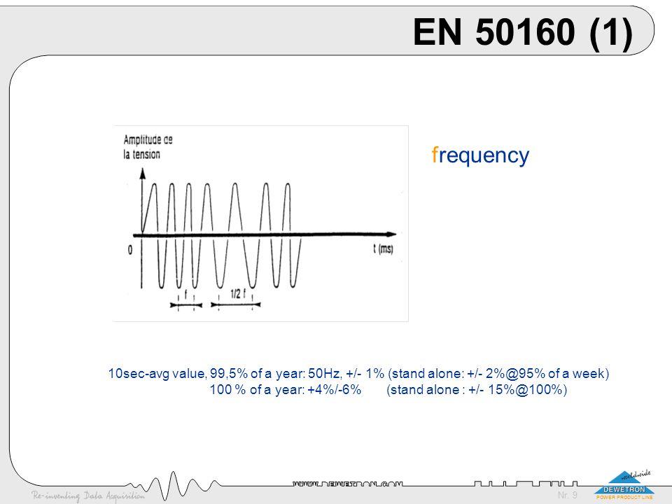 Nr. 20 POWER PRODUCT LINE EN 50160 (12) interharmonics not defined But: flicker