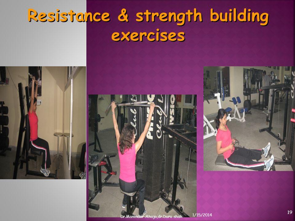 Resistance & strength building exercises 1/15/2014 Dr.Maninder Ahuja,dr.Duru shah 19