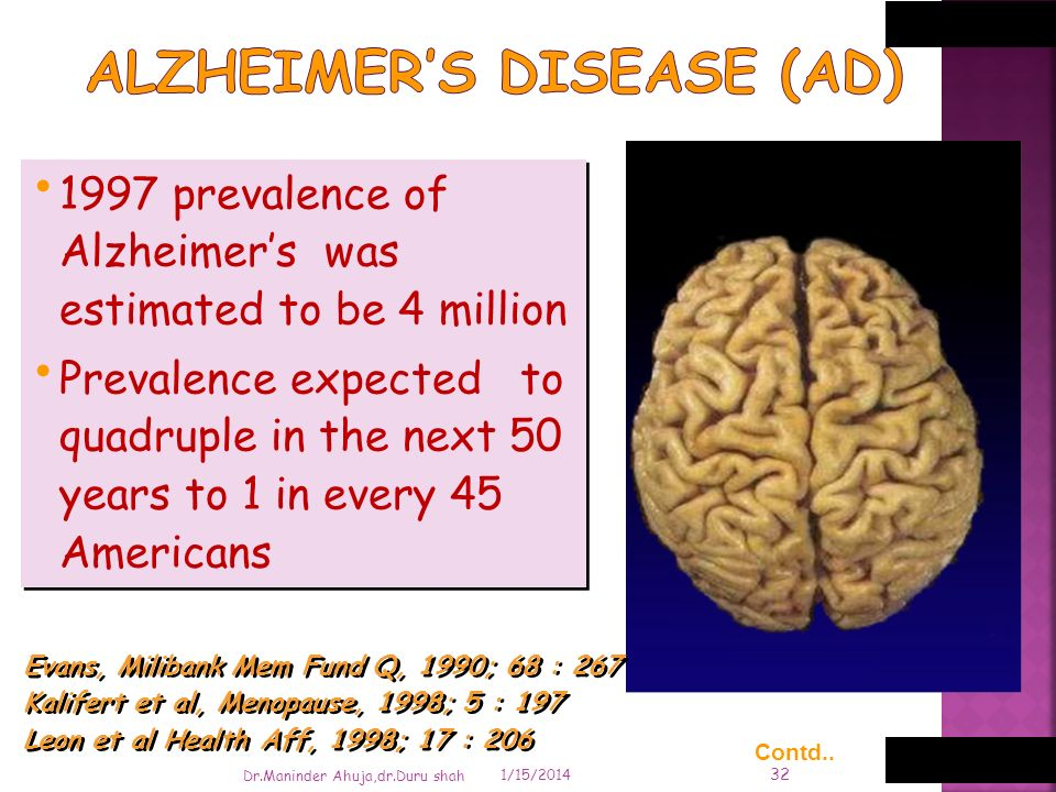 1/15/2014 Dr.Maninder Ahuja,dr.Duru shah 1997 prevalence of Alzheimers was estimated to be 4 million Prevalence expected to quadruple in the next 50 y
