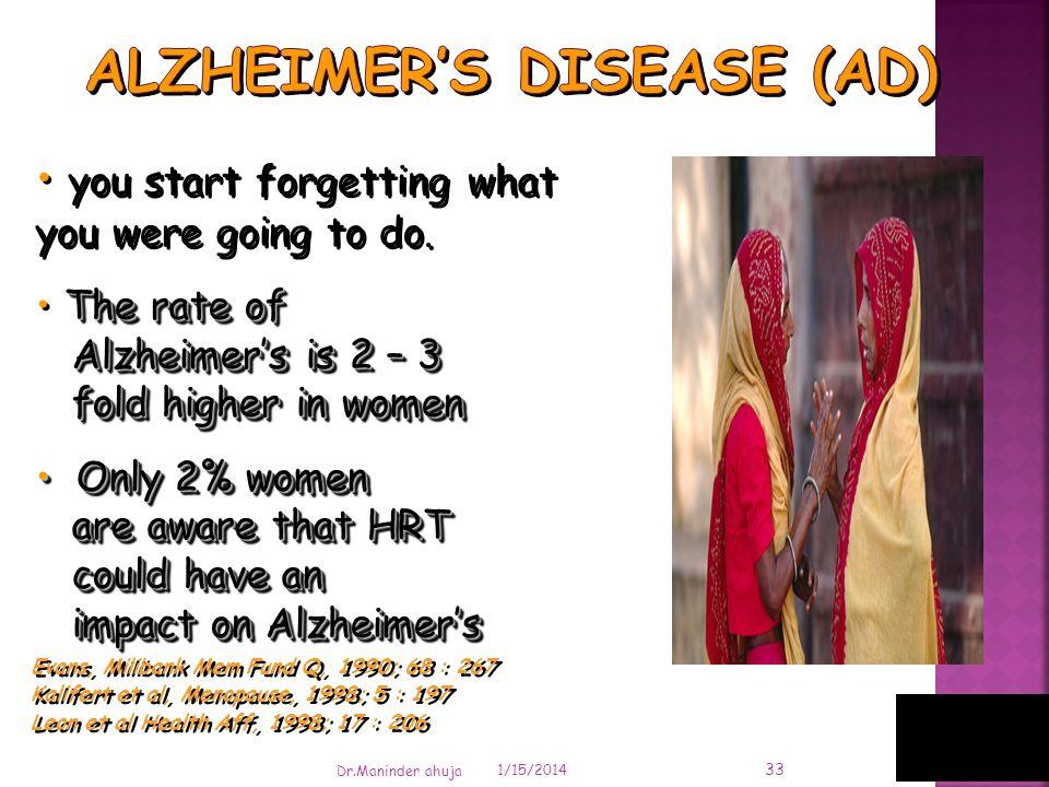 Evans, Milibank Mem Fund Q, 1990; 68 : 267 Kalifert et al, Menopause, 1998; 5 : 197 Leon et al Health Aff, 1998; 17 : 206 Evans, Milibank Mem Fund Q, 1990; 68 : 267 Kalifert et al, Menopause, 1998; 5 : 197 Leon et al Health Aff, 1998; 17 : 206 you start forgetting what you were going to do.
