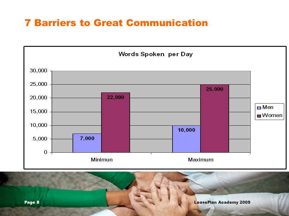 Page 9 LeasePlan Academy 2009 7 Barriers to Great Communication 6.