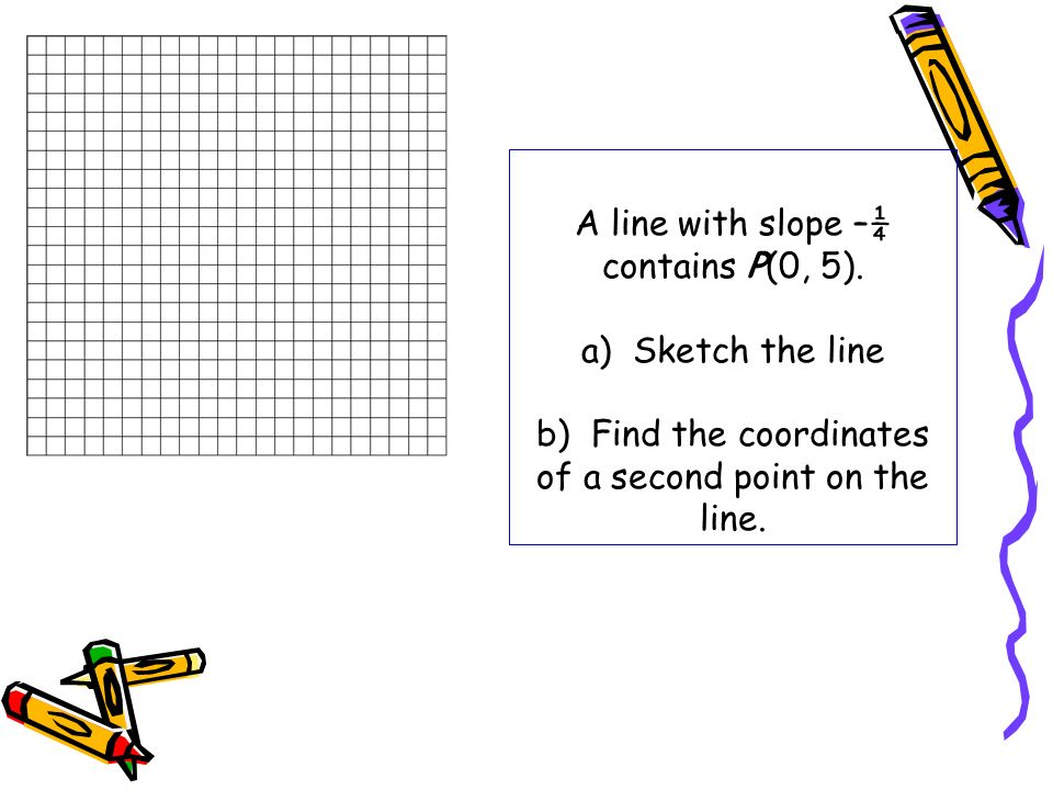 A line with slope –¼ contains P(0, 5). a) Sketch the line b) Find the coordinates of a second point on the line.