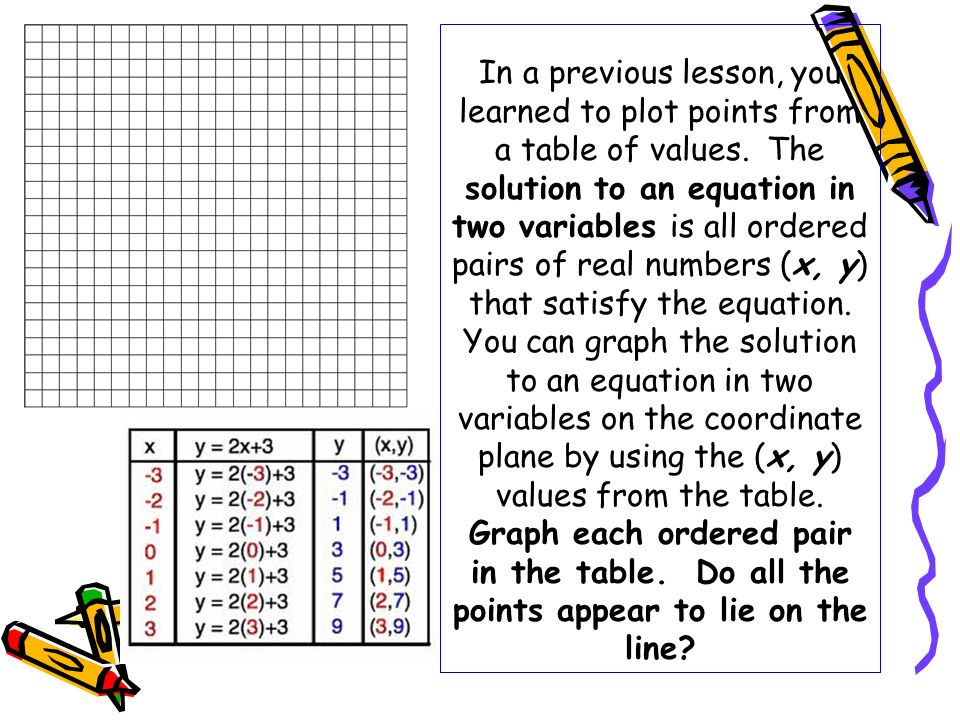 In a previous lesson, you learned to plot points from a table of values. The solution to an equation in two variables is all ordered pairs of real num