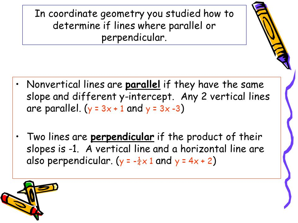 In coordinate geometry you studied how to determine if lines where parallel or perpendicular. Nonvertical lines are parallel if they have the same slo