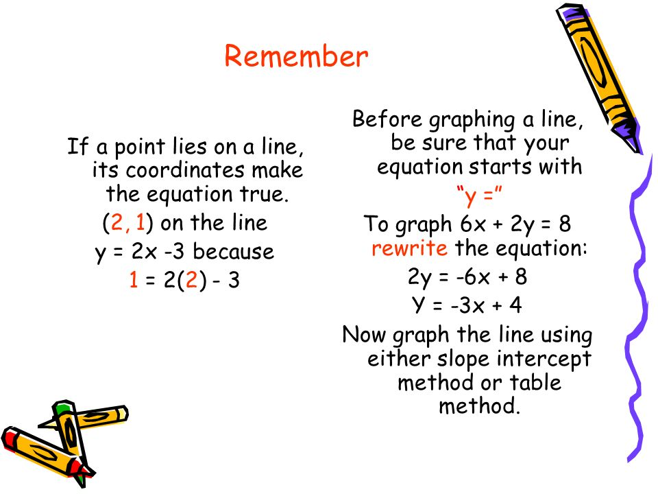 Remember If a point lies on a line, its coordinates make the equation true. (2, 1) on the line y = 2x -3 because 1 = 2(2) - 3 Before graphing a line,