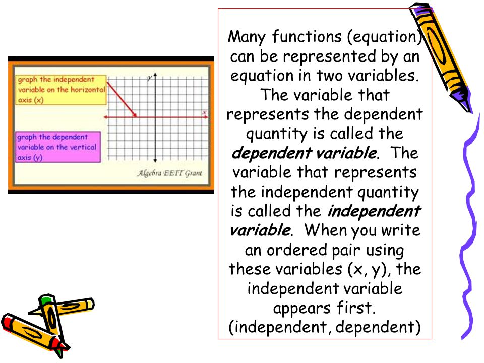 Many functions (equation) can be represented by an equation in two variables. The variable that represents the dependent quantity is called the depend