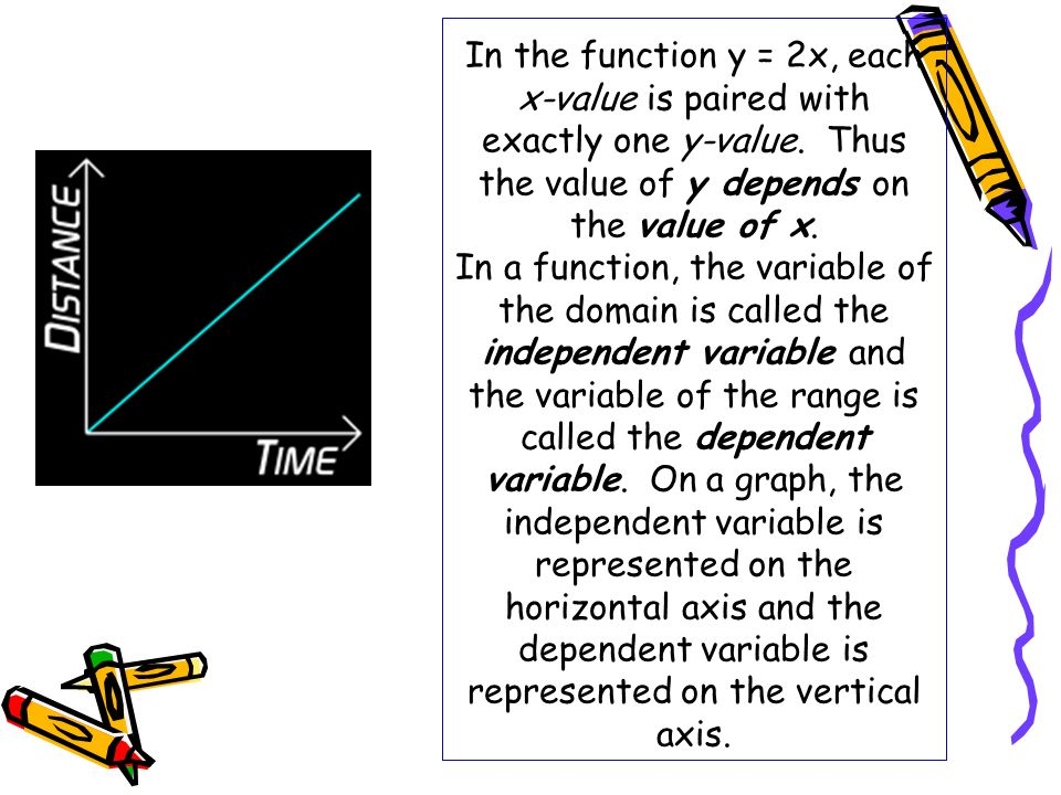 In the function y = 2x, each x-value is paired with exactly one y-value. Thus the value of y depends on the value of x. In a function, the variable of