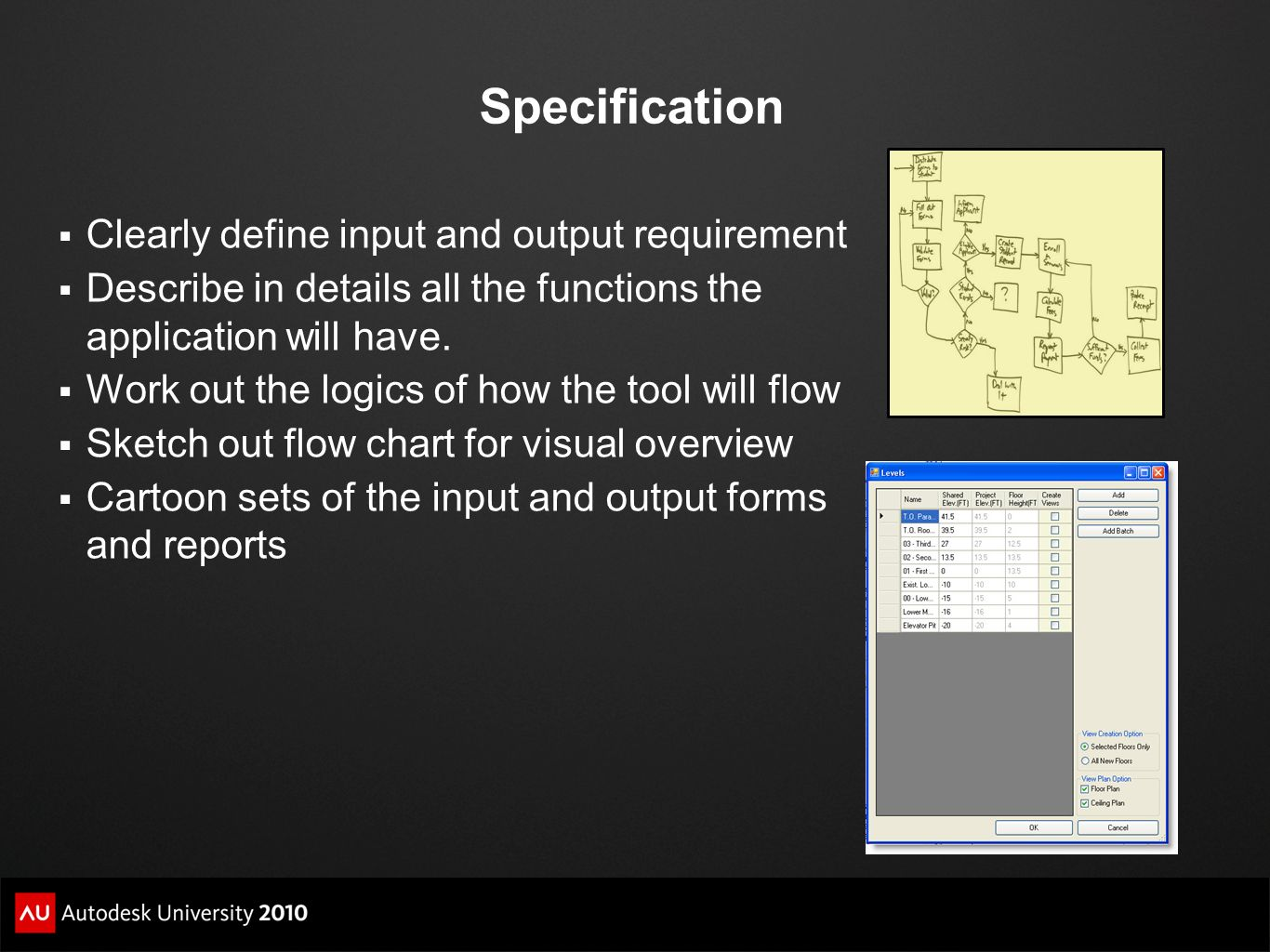 Specification Clearly define input and output requirement Describe in details all the functions the application will have. Work out the logics of how