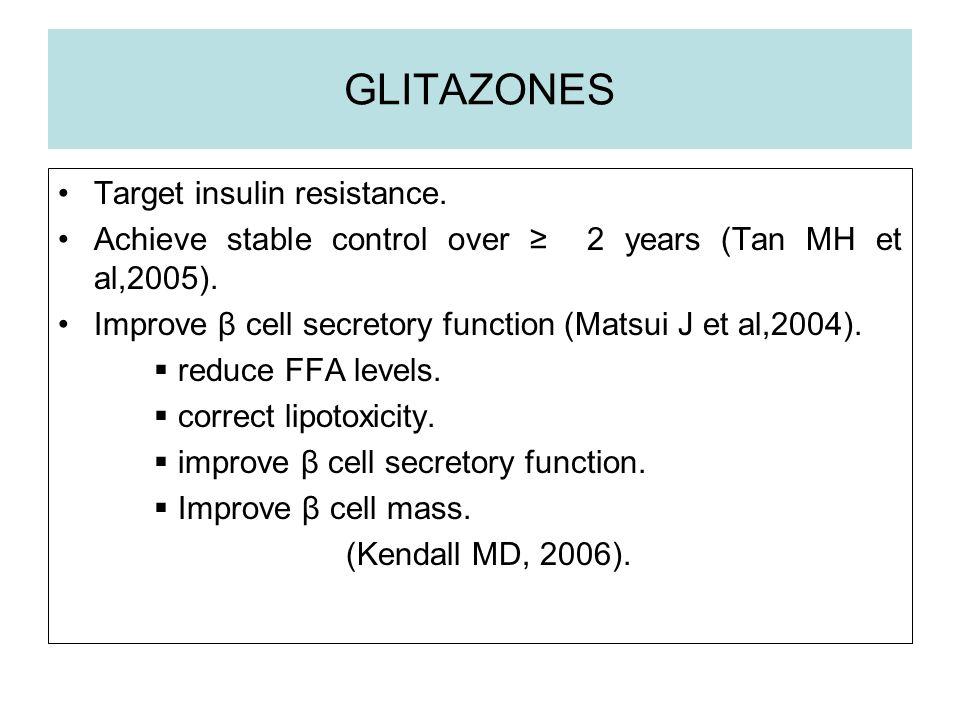 GLITAZONES Target insulin resistance. Achieve stable control over 2 years (Tan MH et al,2005). Improve β cell secretory function (Matsui J et al,2004)