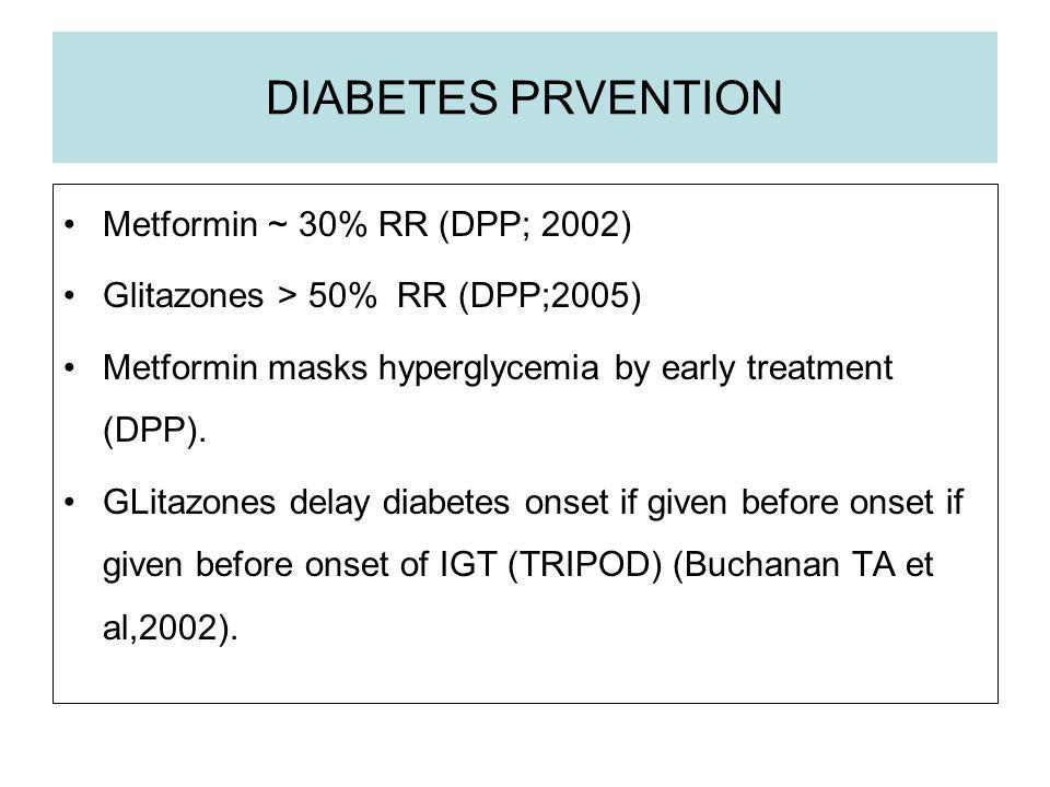 DIABETES PRVENTION Metformin ~ 30% RR (DPP; 2002) Glitazones > 50% RR (DPP;2005) Metformin masks hyperglycemia by early treatment (DPP). GLitazones de
