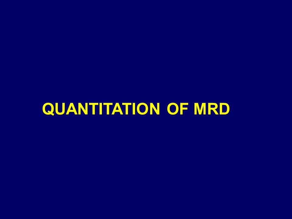 QUANTITATION OF MRD