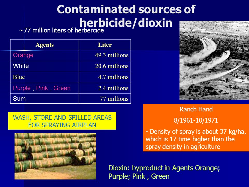 Contaminated sources of herbicide/dioxin Ranch Hand 8/1961-10/1971 - Density of spray is about 37 kg/ha, which is 17 time higher than the spray densit