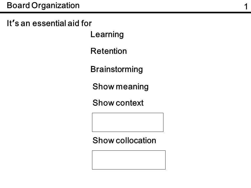 It s an essential aid for Learning Show context Show meaning Retention Show collocation Brainstorming Board Organization 1
