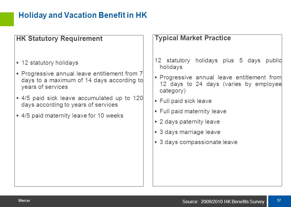 16 Mercer Disability and Death Benefit in HK HK Statutory Requirement Disability Benefits – Injury at work – Occupational Disease Death – 36 – 84 time