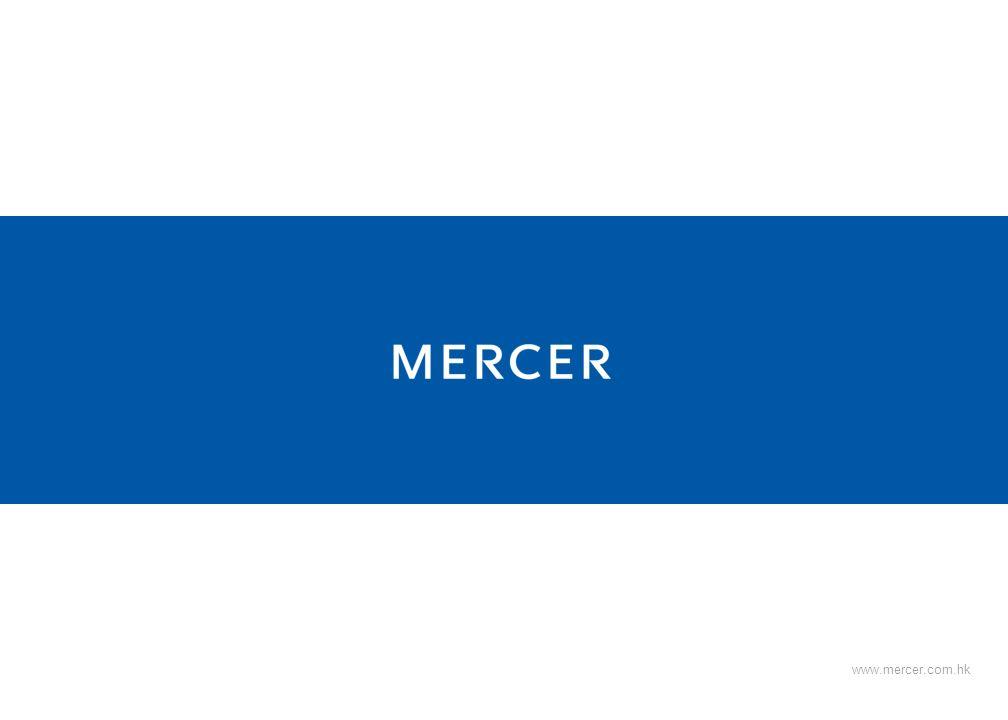 38 Mercer SurveysBenefitsTools Global Mobility ServicesSoftware Compensation Planning US Custom Surveys Industry Surveys Mercer Benchmark Database (MB