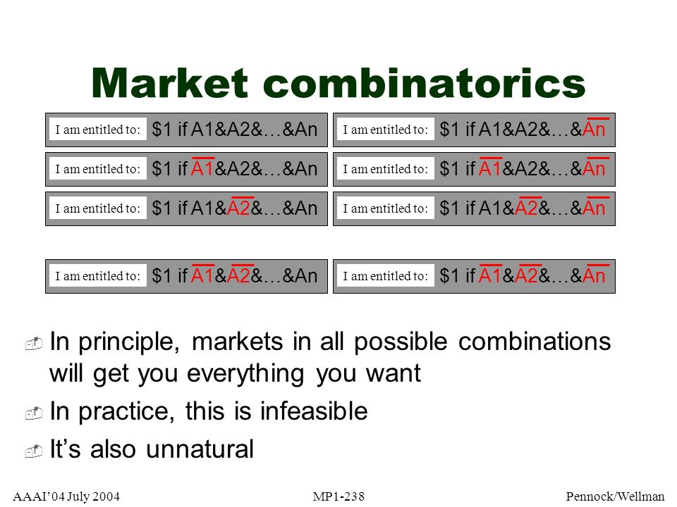 AAAI04 July 2004MP1-238Pennock/Wellman Market combinatorics In principle, markets in all possible combinations will get you everything you want In pra