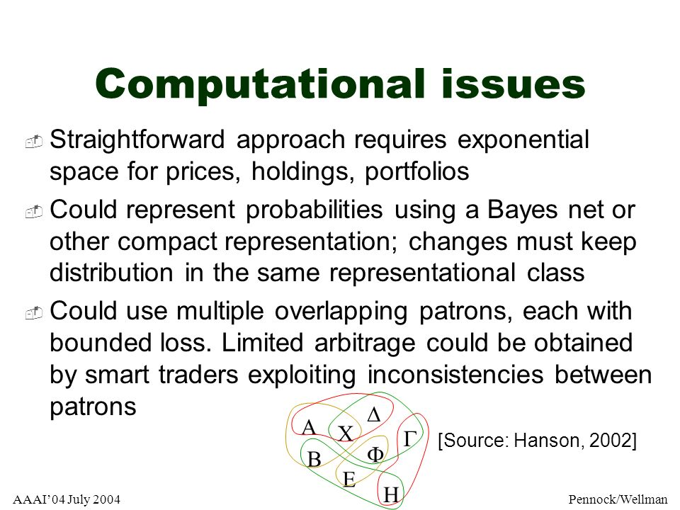 AAAI04 July 2004MP1-256Pennock/Wellman Computational issues Straightforward approach requires exponential space for prices, holdings, portfolios Could