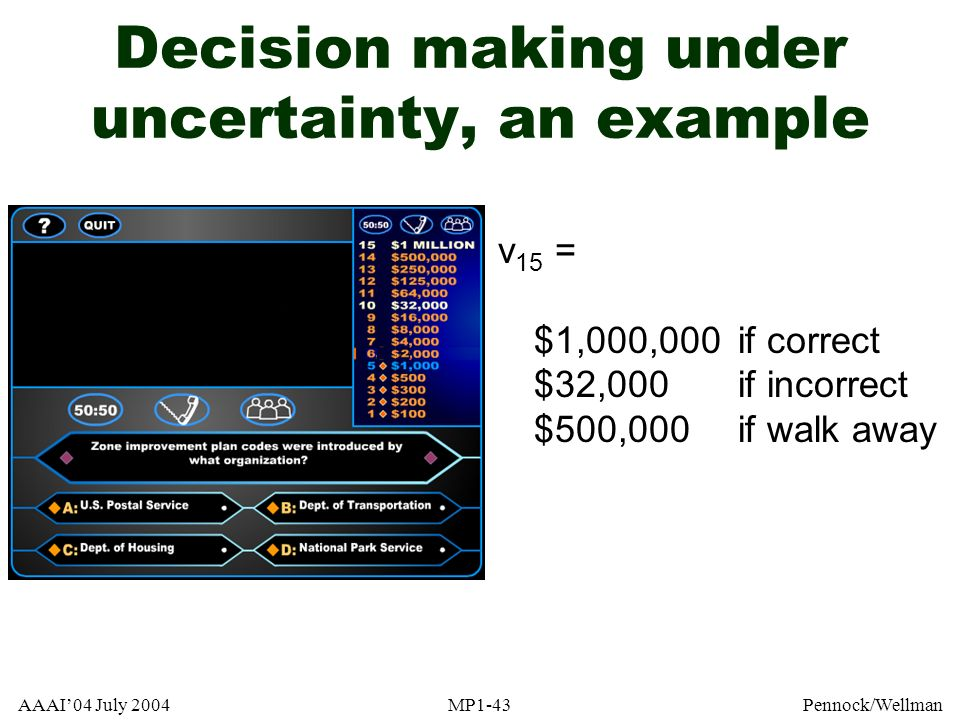 AAAI04 July 2004MP1-43Pennock/Wellman Decision making under uncertainty, an example v 15 = $1,000,000if correct $32,000 if incorrect $500,000 if walk