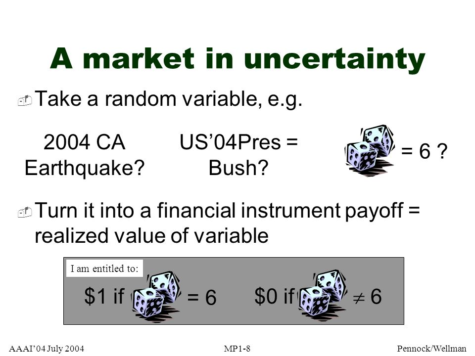 AAAI04 July 2004MP1-59Pennock/Wellman Terms of trade: Prices Price p associated with security –Relative prices dictate terms of exchange Facilitate multilateral exchange via bilateral exchange: –defines a common scale of resource value Can significantly simplify a resource allocation mechanism –compresses all factors contributing to value into a single number A default interface for multiagent systems $1 if E i