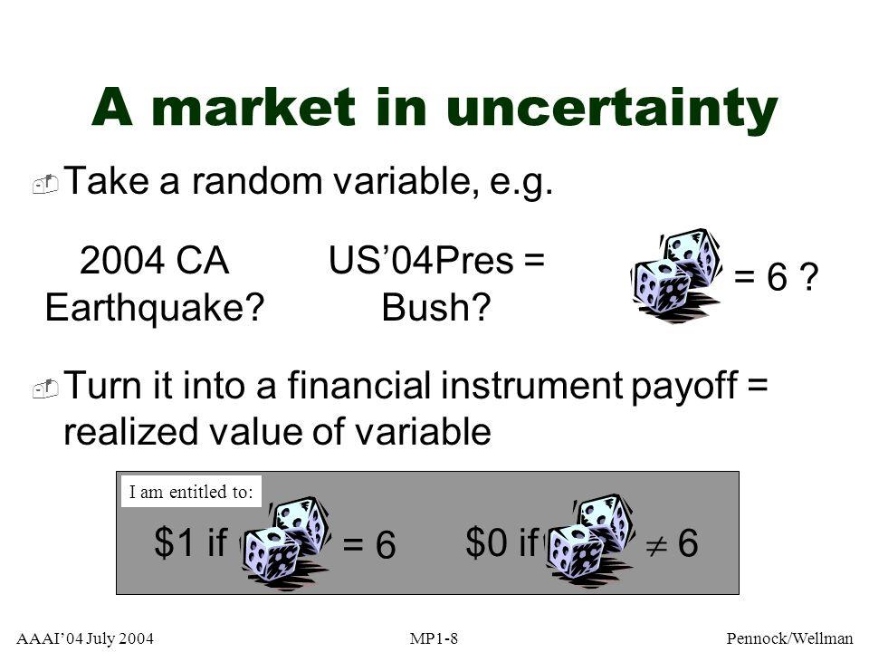 AAAI04 July 2004MP1-189Pennock/Wellman $1 if E 1 $1 if E 2 $1 if E S A Market Model Pr 1, u 1 subjective probability utility for money Pr i, u i Pr n, u n Competitive equilibrium prices p, p,… consensus belief